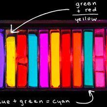 Full Spectrum Science: Making Color